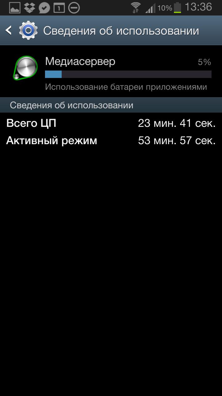 Galaxy Note II - хроника одного дня