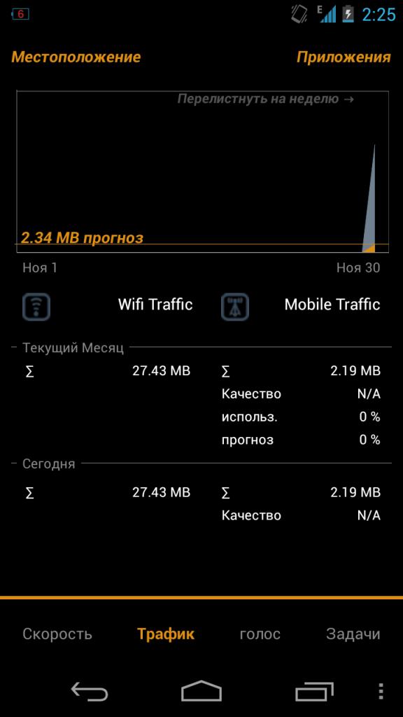[Песочница] Traffic Monitor Plus - Мониторинг интернет трафика на девайсе с Android OS