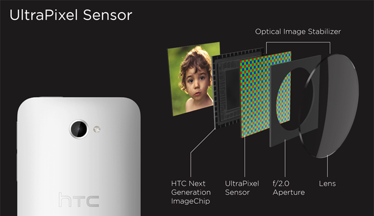 02-HTC-One-presentation-camera