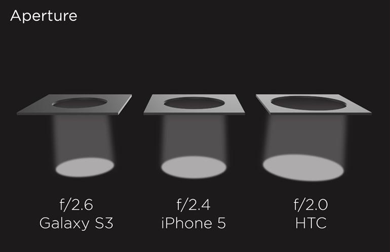03-HTC-One-presentation-aperture