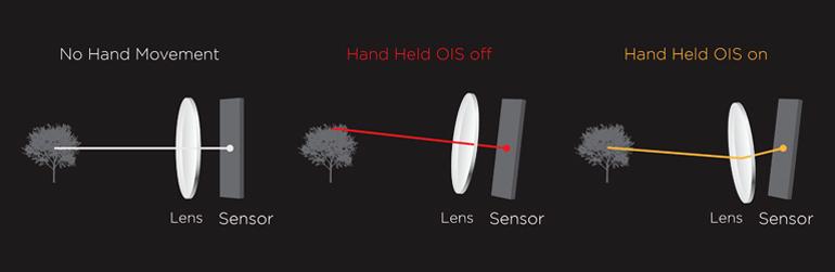 04-HTC-One-presentation-stabilization