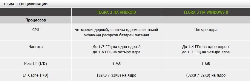 Asus-VivoTab-RT-TF600T-021