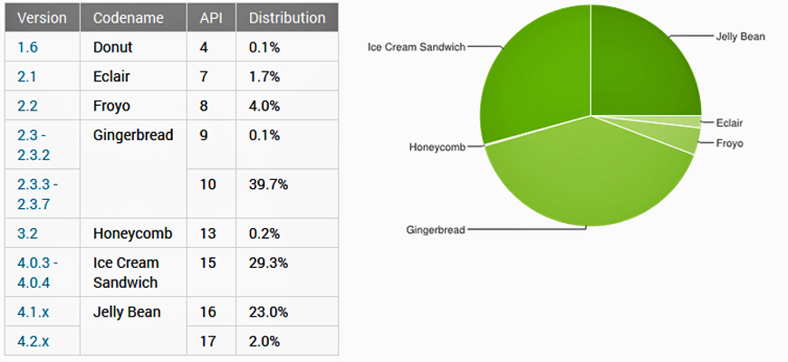 saturday-poll4-google-results
