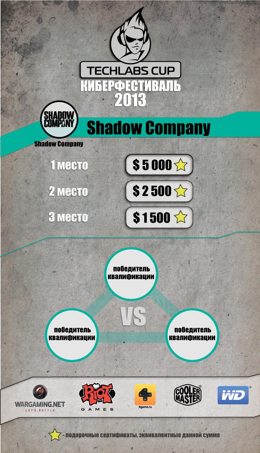shadowcompany