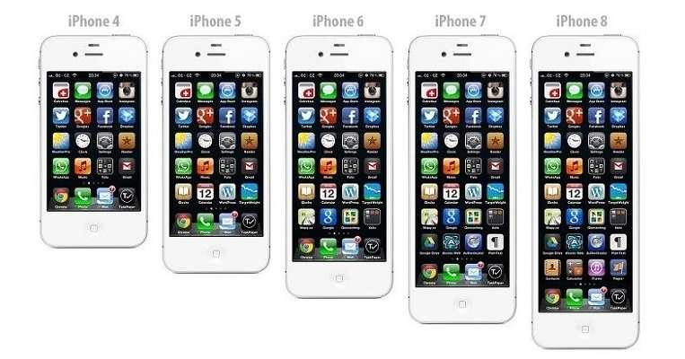 iphone5s_display_size_title