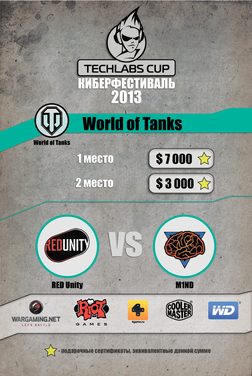 techlabscup_final_08