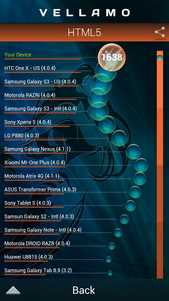 htc_desire600_screen_03