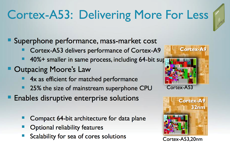 cortex a53
