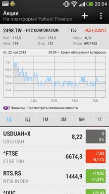 HTC Desire 601 screenshot-25