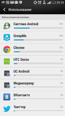HTC Desire 601 screenshot-29