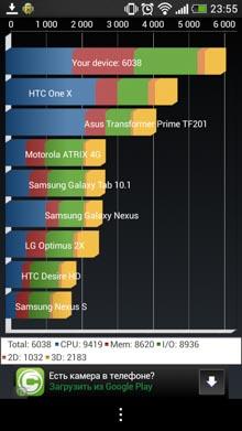 HTC Desire 601 screenshot-3
