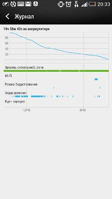 HTC Desire 601 screenshot-30