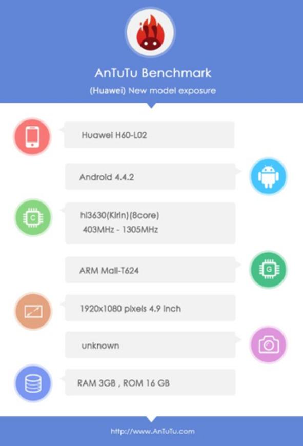 Huawei Mulan появился в базе данных бенчмарка AnTuTu