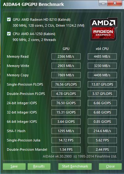 Тестирование CPU и GPU