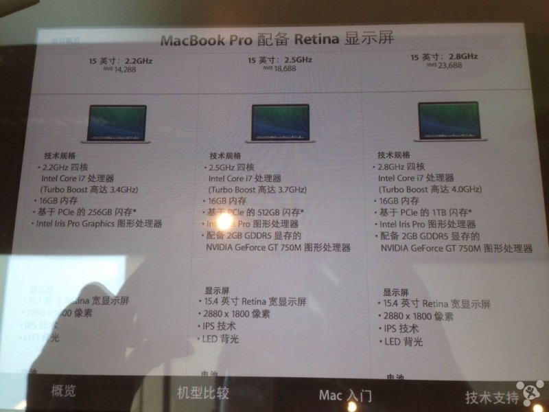 Новые Apple MacBook Pro Retina будут поставляться с 16 ГБ ОЗУ