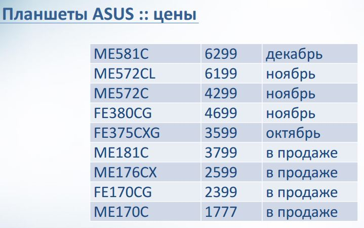 asus_pad_prices_ua