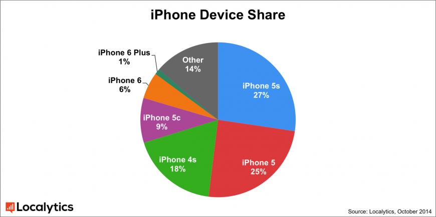 iphone-device_01