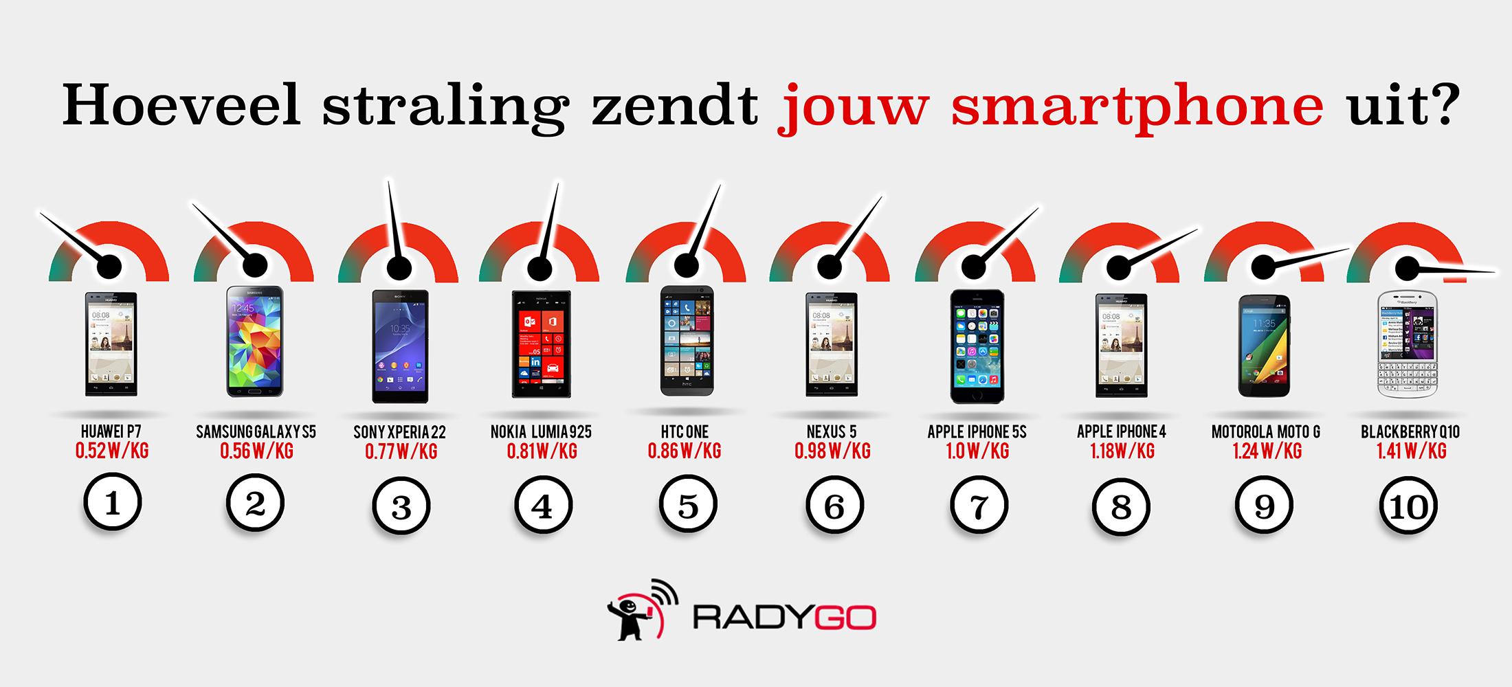 radiogo_barometer_row_NL