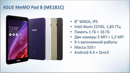 Результаты викторины – 8-дюймовый планшет ASUS MeMO Pad 8 ME181C