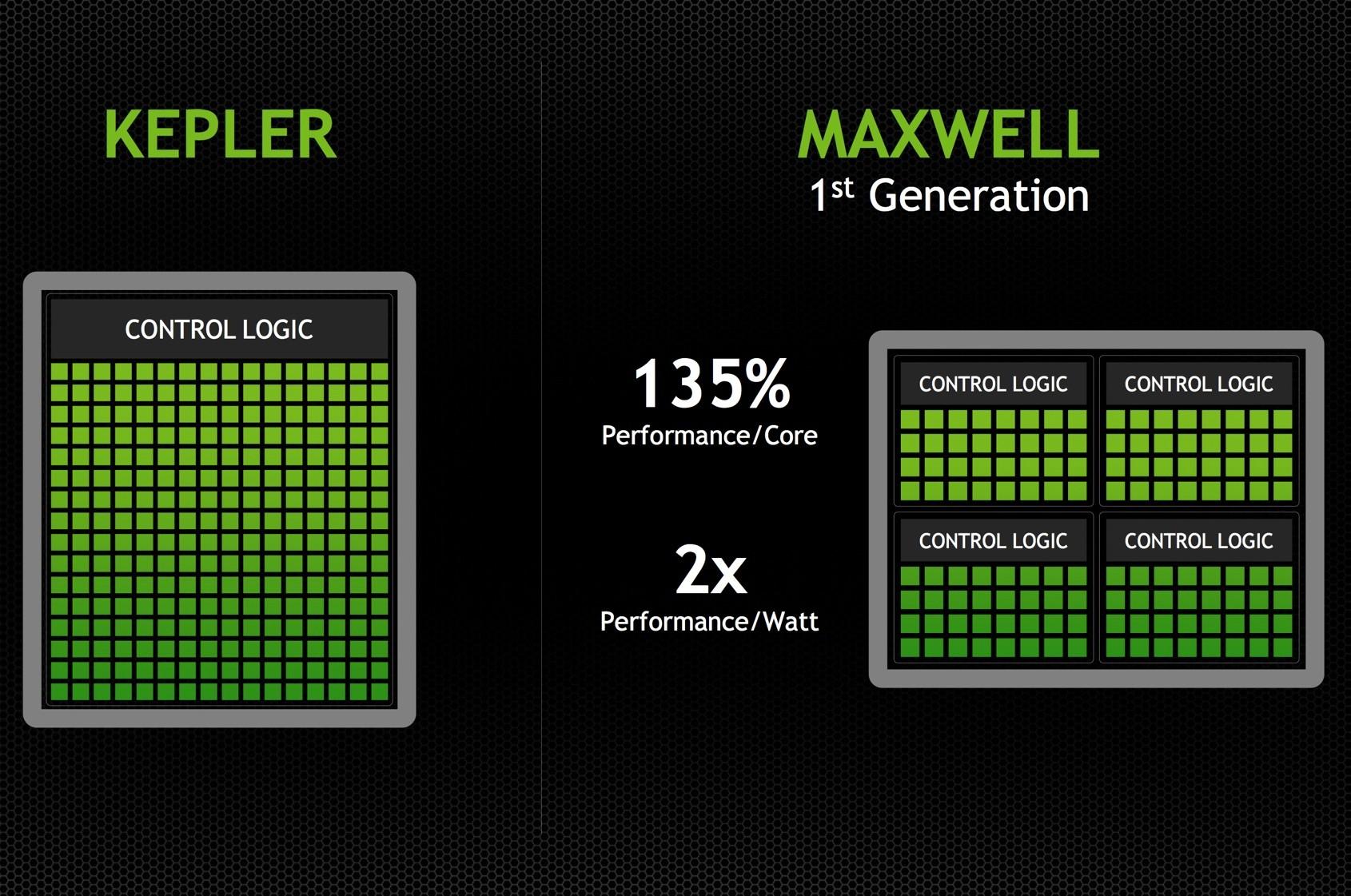 Maxwell_vs_Kepler