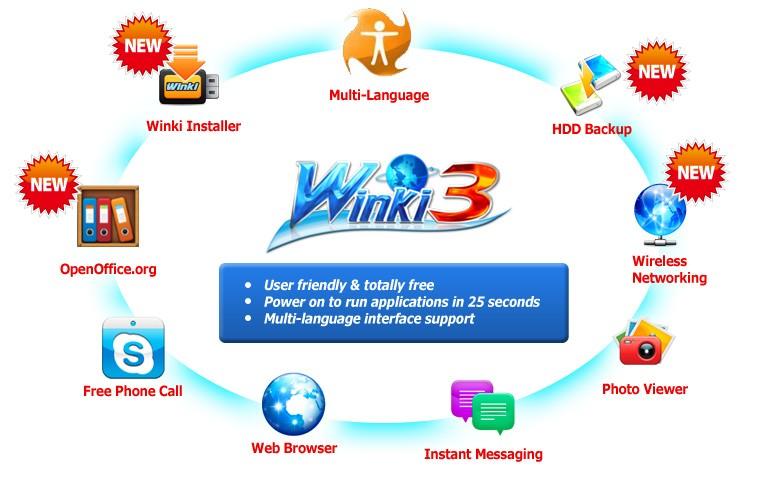 Winki3