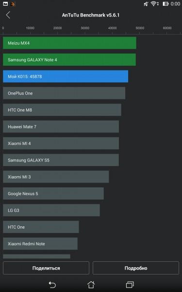 review-memo-pad8-screenshot-53