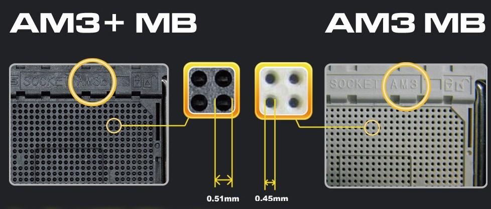 AMD_AM3+
