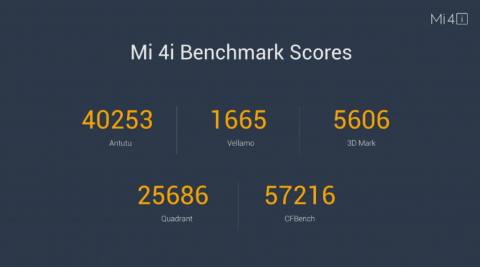 Xiaomi-Mi-4i_06