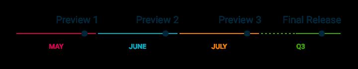m-preview-timeline-crop