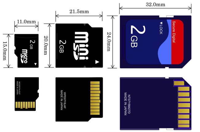 sizes-of-sd-cards_01