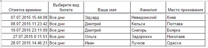 IFA_WINNER_RN_001