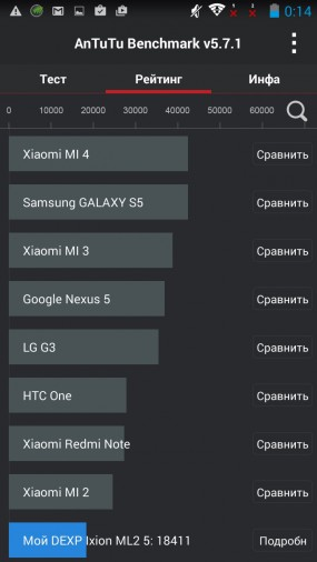 DEXP_Ixion_ML2_5-20