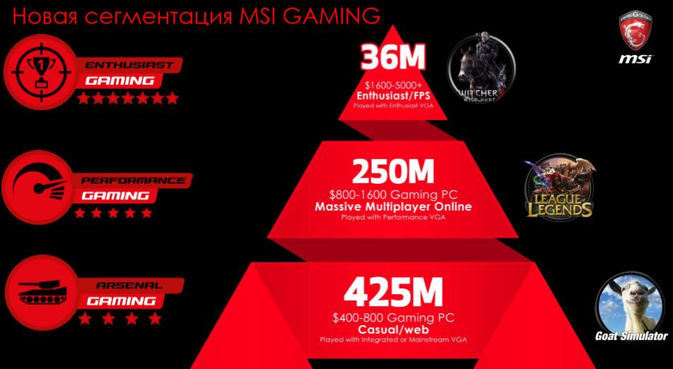 MSI_Z170_gaming_001
