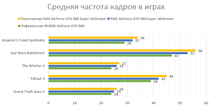 Palit-GeForce-GTX-960-Super-JetStream-022