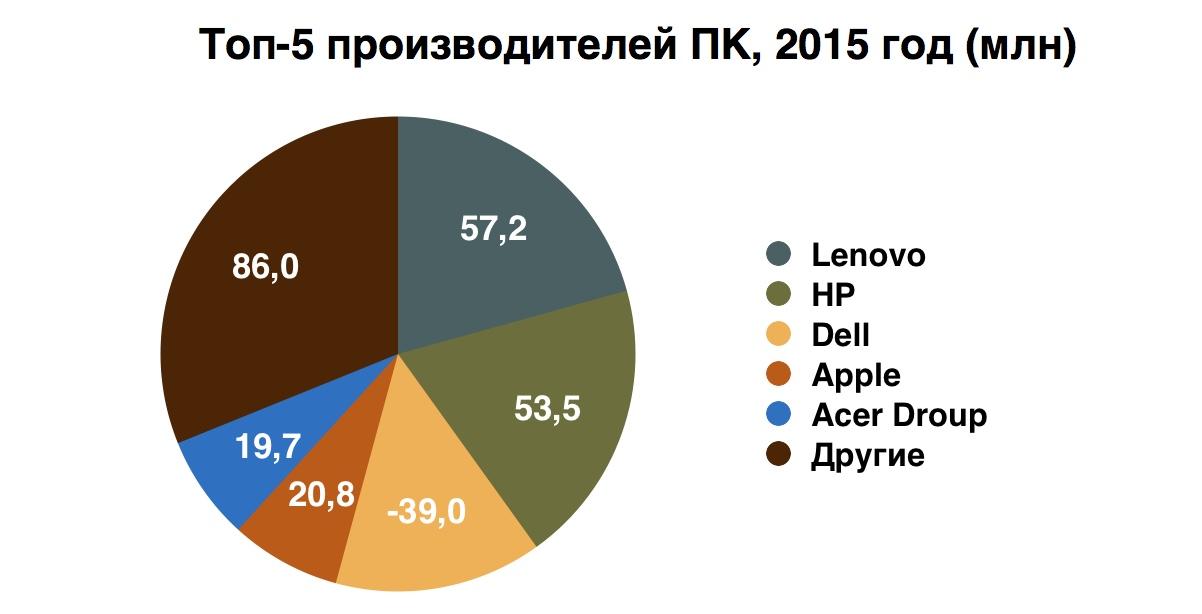 idc_2015-02