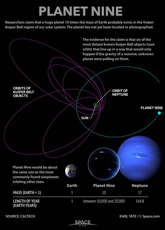 planet-nine-01
