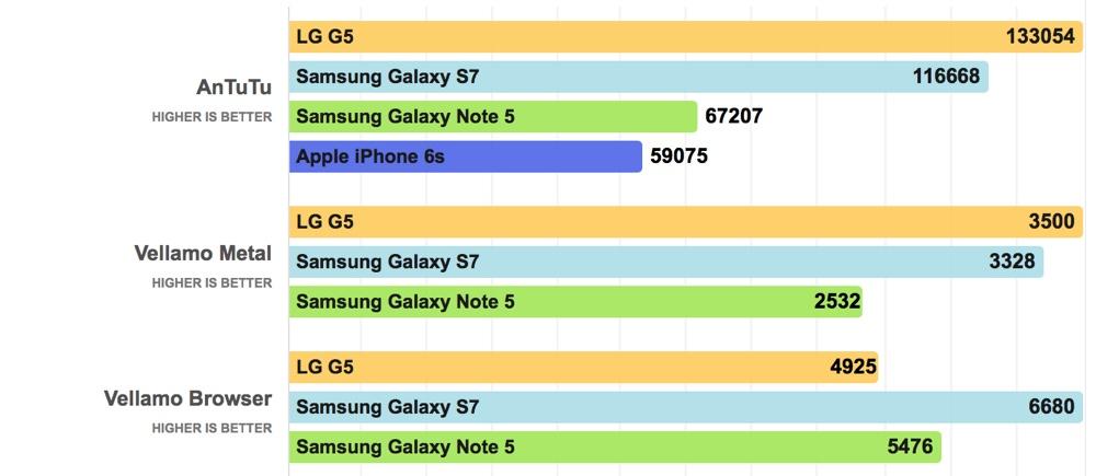 galaxy-s7-lg-g5-01