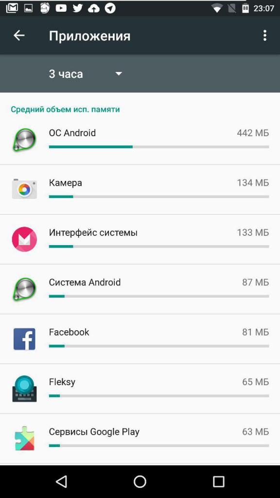 сколько занимает андроид 7 сообщение занимает 4