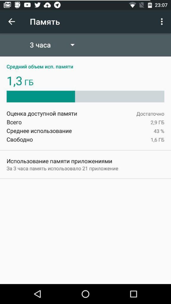 сколько занимает android 9