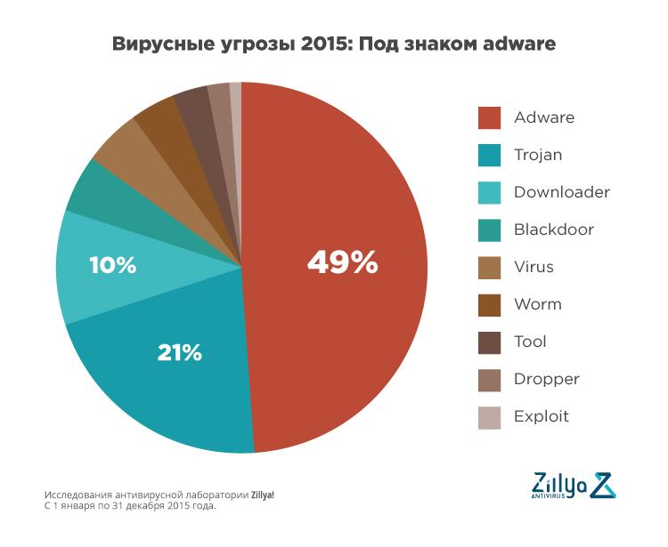 viruses-2015-1