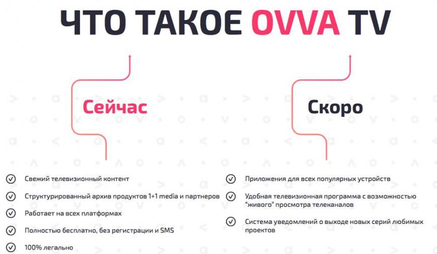 бесплатный видеосервис OVVA