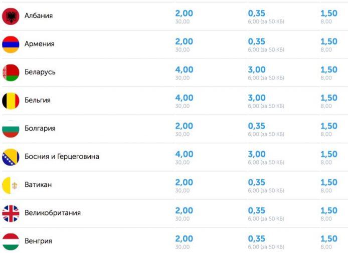 «Киевстар» снизит стоимость роуминга