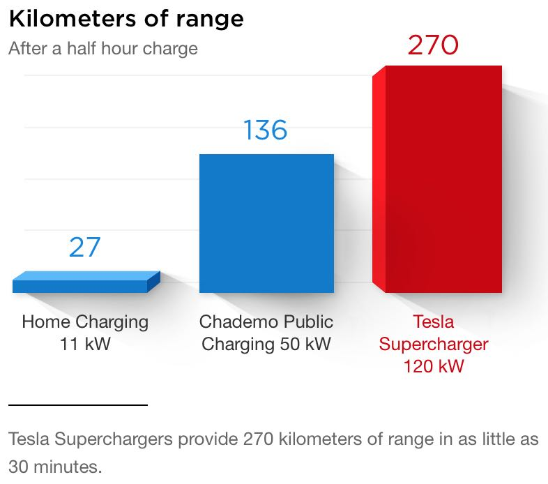 Supercharger в Украине