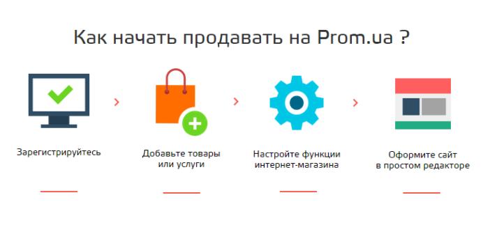 prom-ua-sale-001