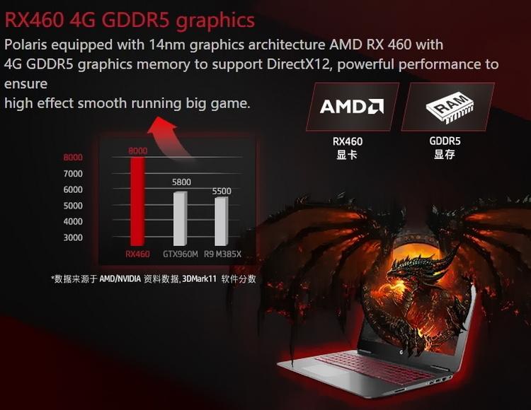 Radeon RX 480M