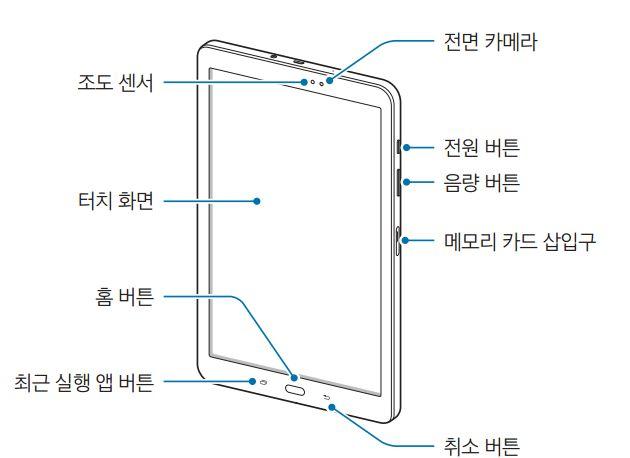 Утечка: новый 10-дюймовый планшет Samsung поддерживает S-Pen