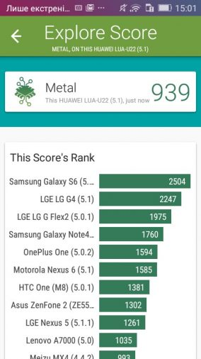 Huawei Y3II review