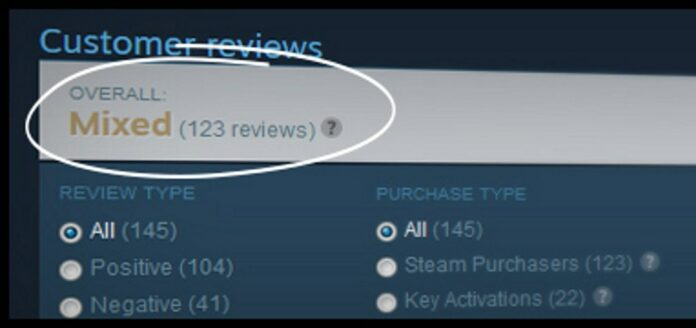 valve review changes