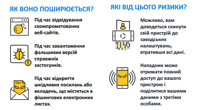 mobile defense info