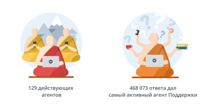 podderzhka-vk-5
